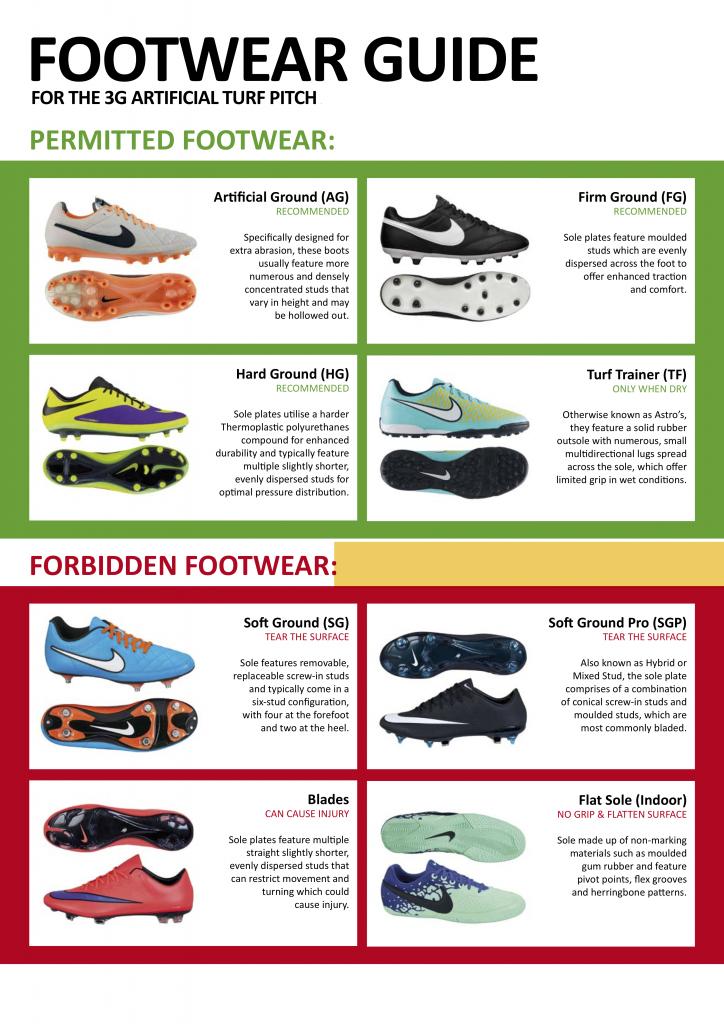 footwear-guide-low-res